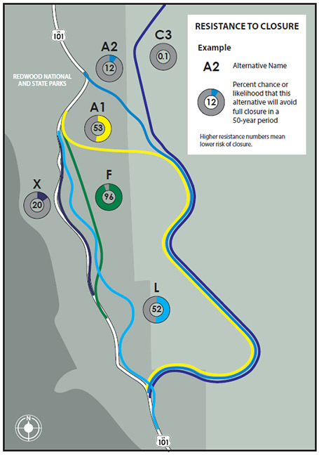 Map of resistance to closure of various road alternatives for Last Chance Grade.